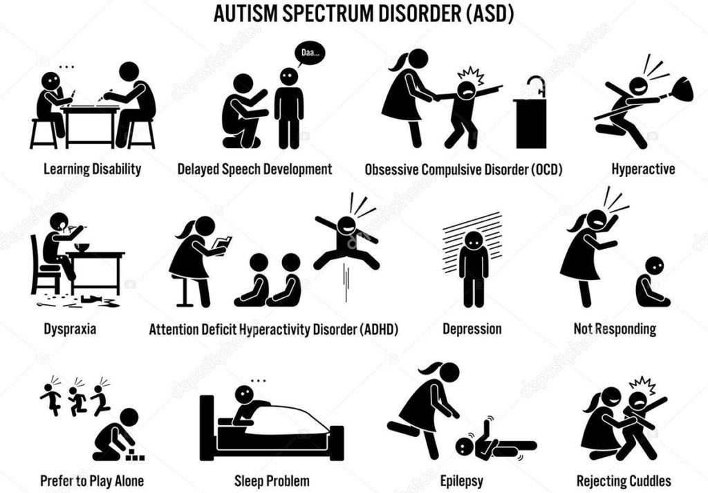 CBD Cannabidiolo per terapie in casi di autismo grave