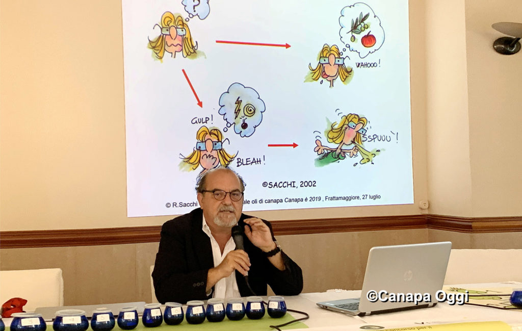 descrittori sensoriali professore Raffaele Sacchi